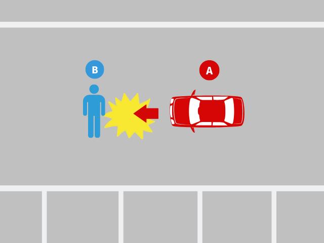 駐車場内の通路で起きた、歩行者+四輪車の事故|基本過失割合を解説