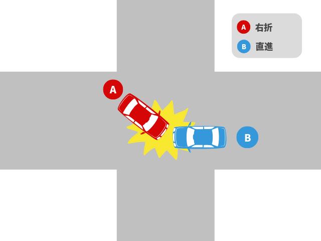 信号機のない交差点で起きた事故|基本過失割合を解説