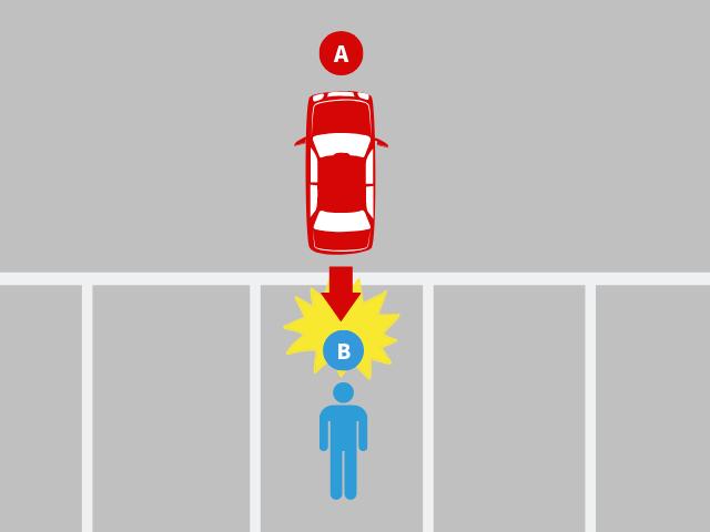 駐車スペースで起きた、歩行者+四輪車の事故|基本過失割合を解説