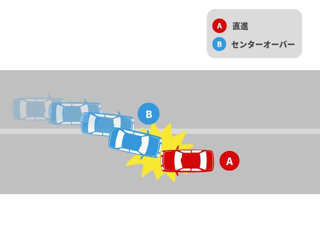 片方がセンターラインを超えて起きた事故|基本過失割合を解説